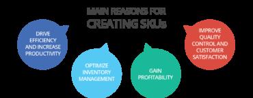 Creating SKU reasons